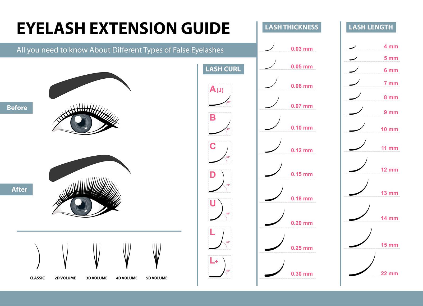 Eyelash Extensions Guide