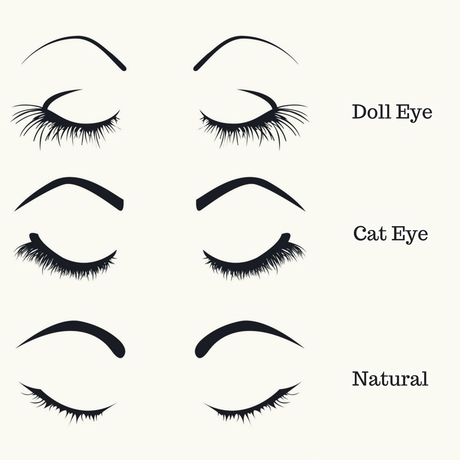 Eyelash Extensions Type