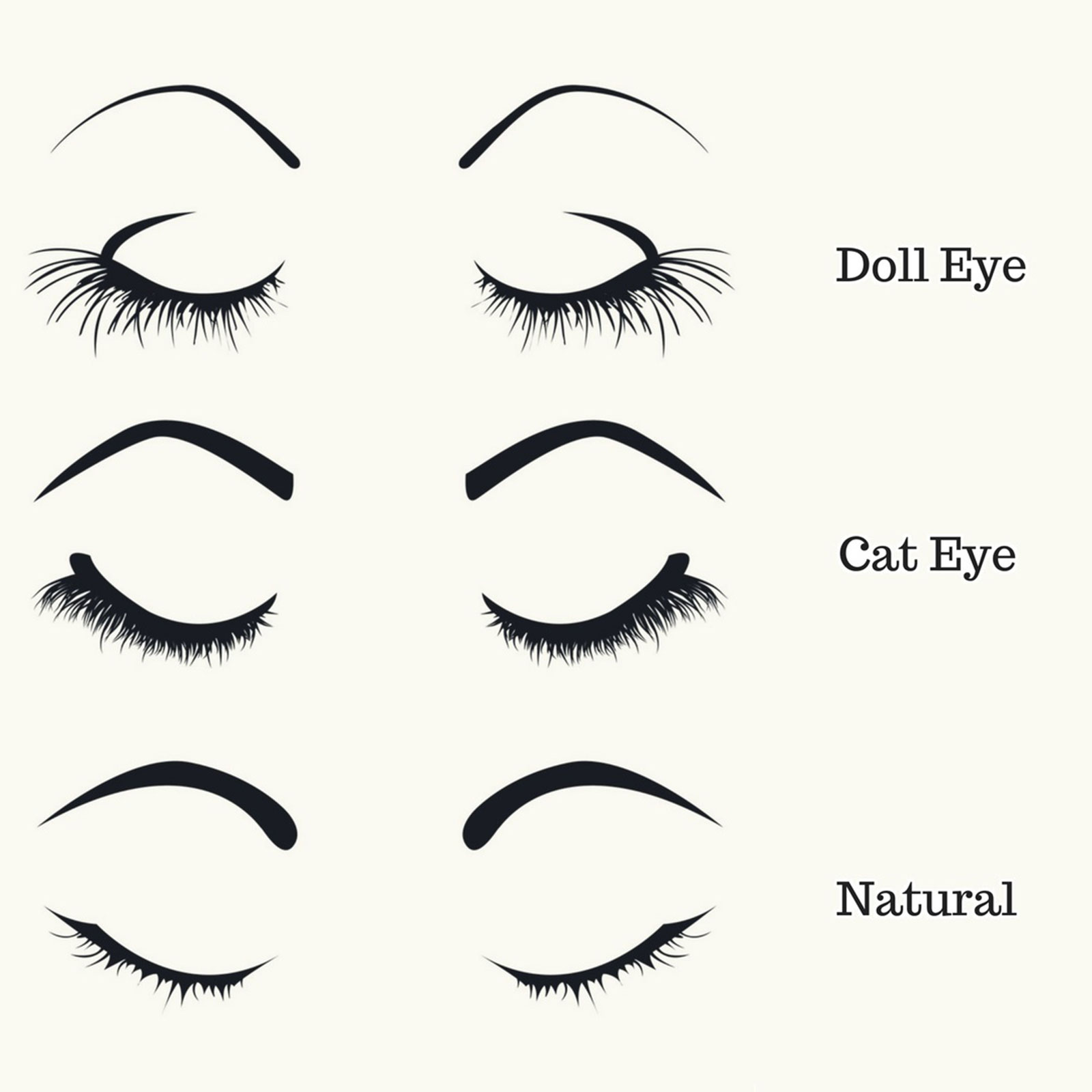 Eyelash Extensions Type